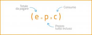 e=p x c