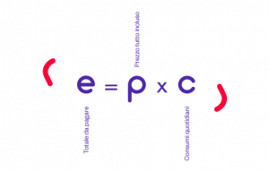Formula di Revoluce